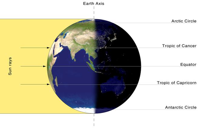 Equinox Earth Lighting